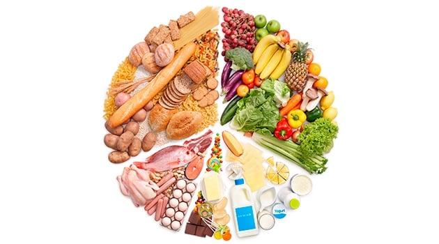 dieta de la Zona